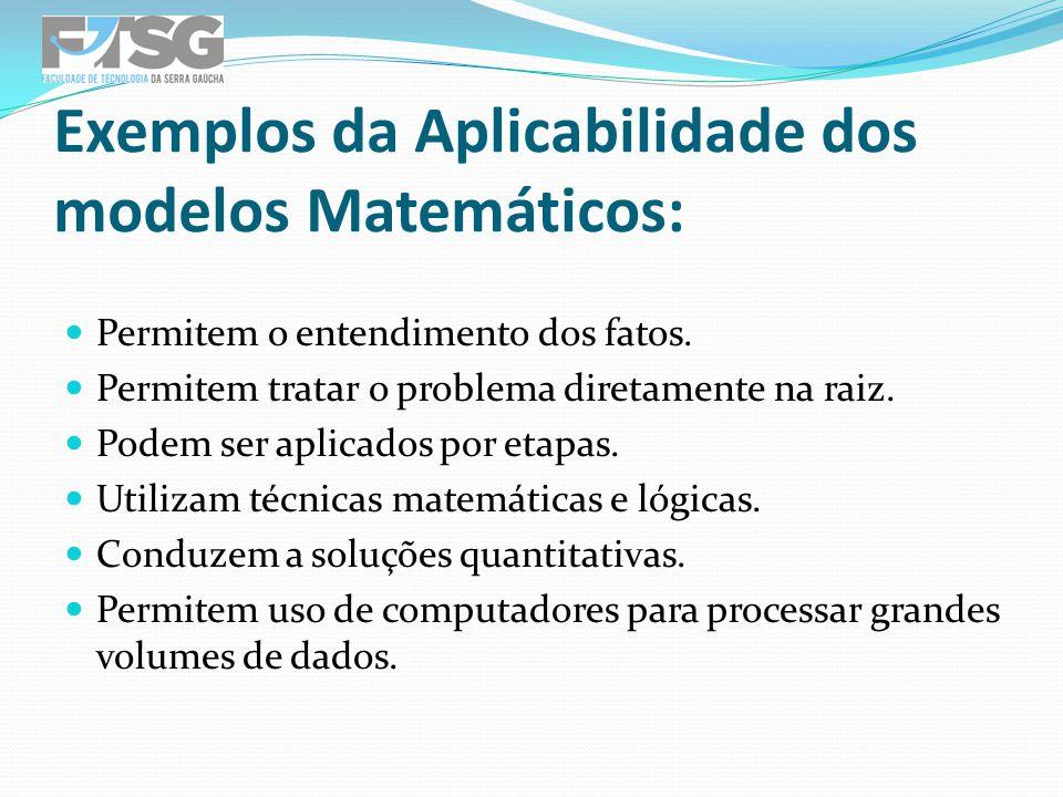 Exemplos da Aplicabilidade dos modelos Matemáticos: