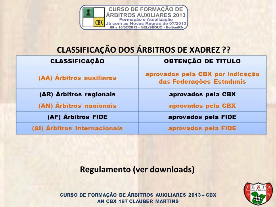 CLASSIFICAÇÃO DOS ÁRBITROS DE XADREZ