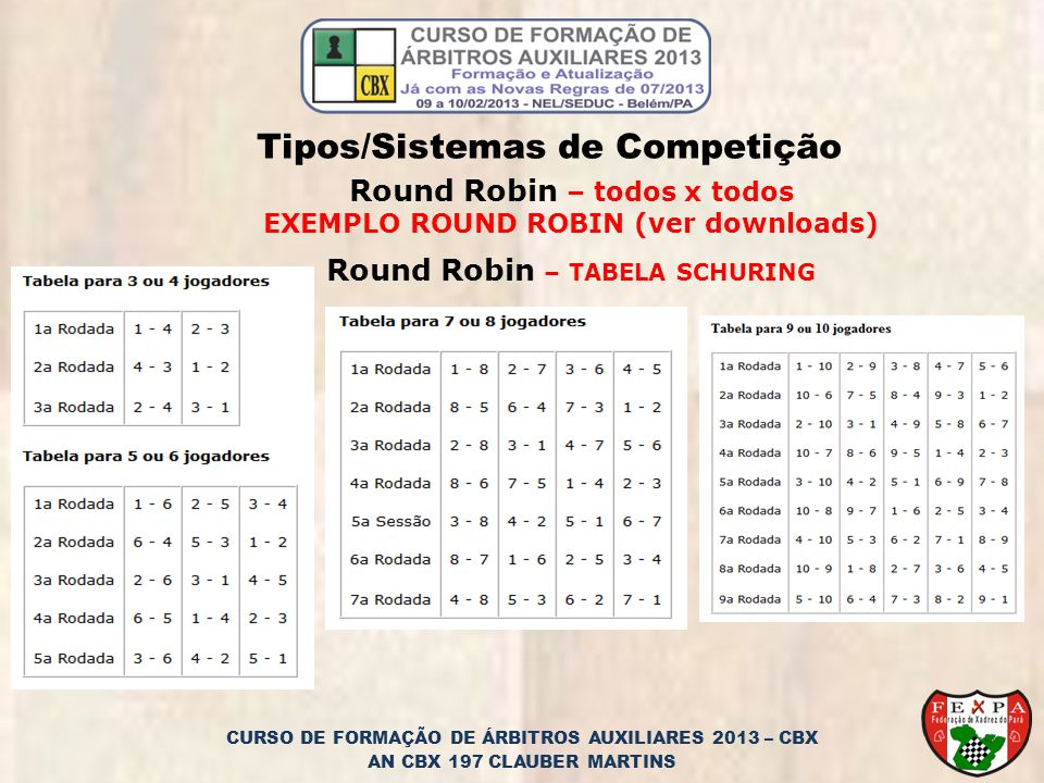 Tipos/Sistemas de Competição