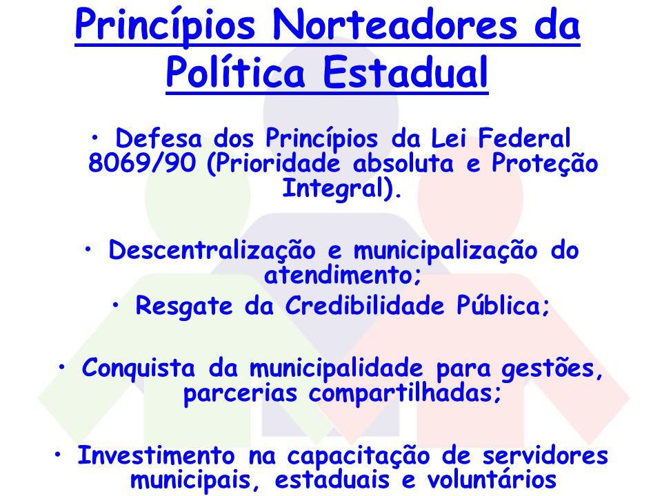 Princípios Norteadores da Política Estadual