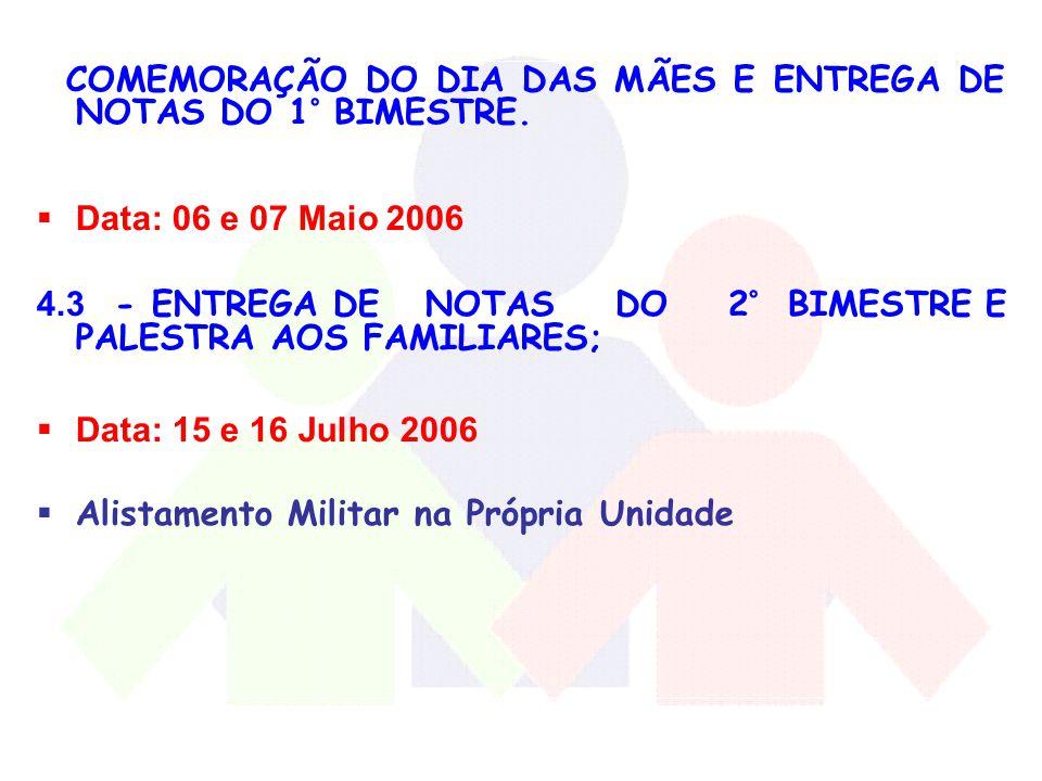 COMEMORAÇÃO DO DIA DAS MÃES E ENTREGA DE NOTAS DO 1° BIMESTRE.