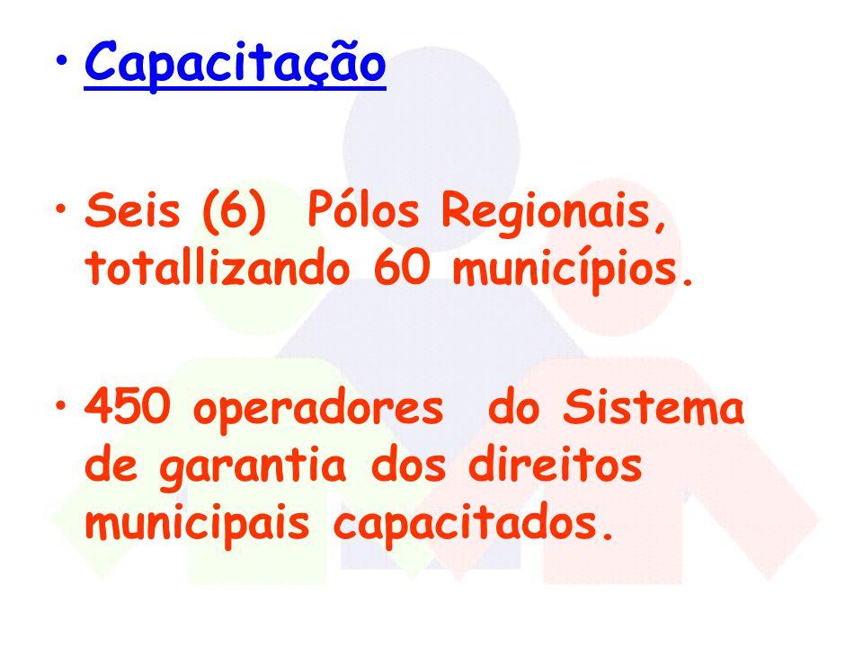 Capacitação Seis (6) Pólos Regionais, totallizando 60 municípios.