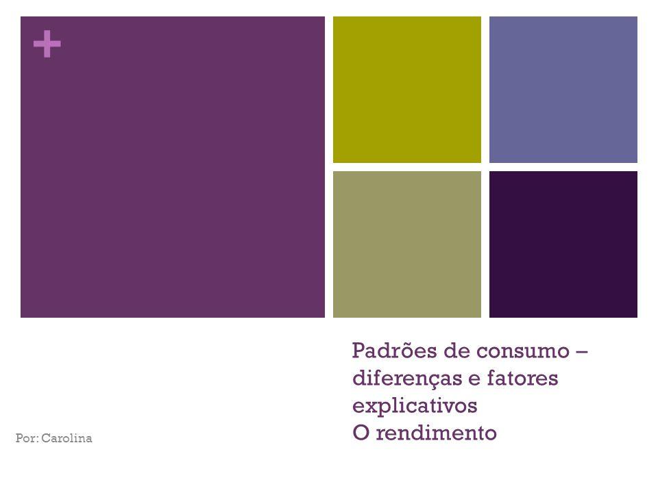 Padrões de consumo – diferenças e fatores explicativos O rendimento