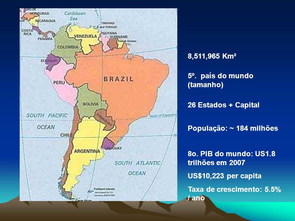 8,511,965 Km² 5º. país do mundo. (tamanho) 26 Estados + Capital. População: ~ 184 milhões. 8o. PIB do mundo: US1.8 trilhões em 2007.