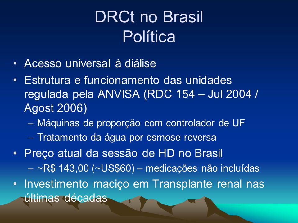 DRCt no Brasil Política