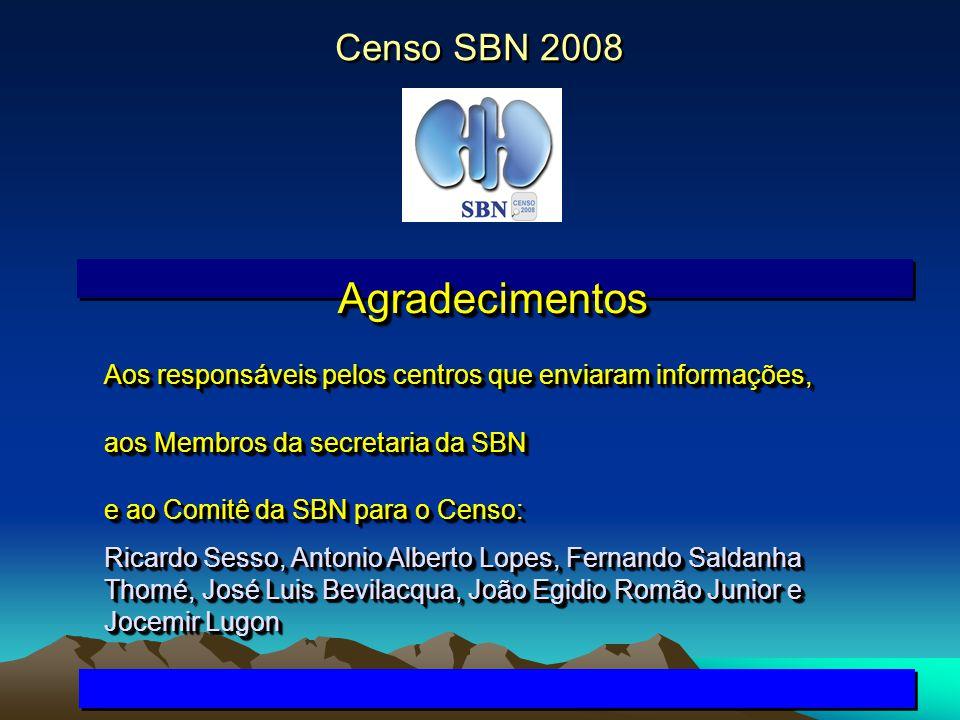 Agradecimentos Censo SBN 2008