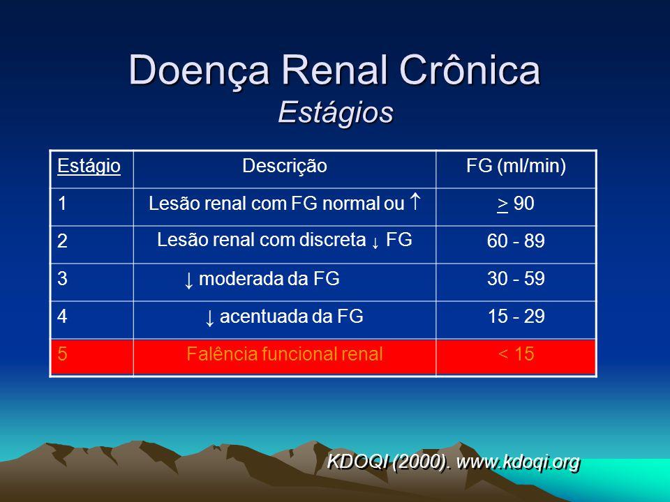 Doença Renal Crônica Estágios