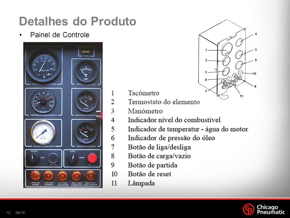 Detalhes do Produto Painel de Controle Set 09'