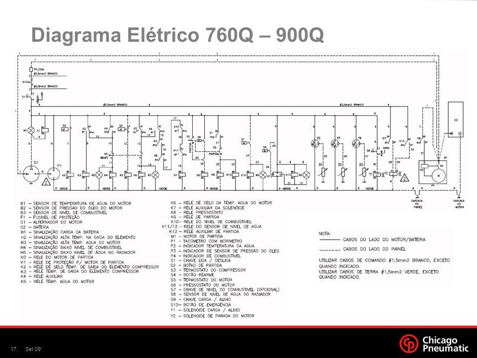Diagrama Elétrico 760Q – 900Q Set 09'