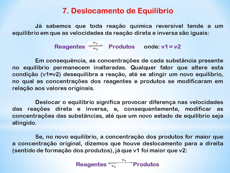7. Deslocamento de Equilíbrio