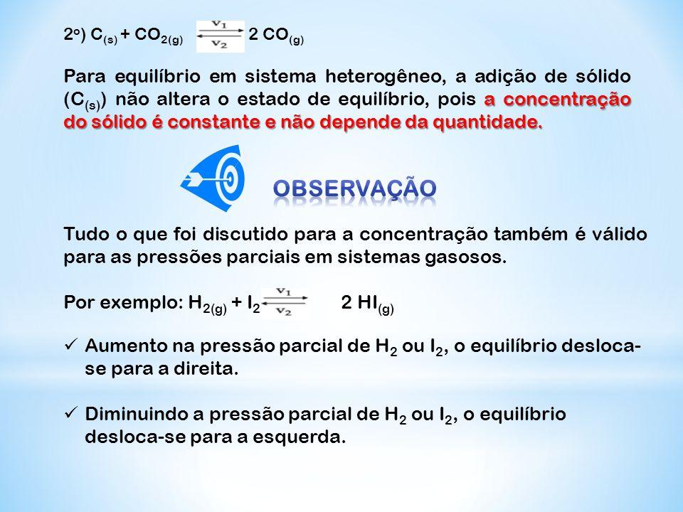 2o) C(s) + CO2(g) 2 CO(g)