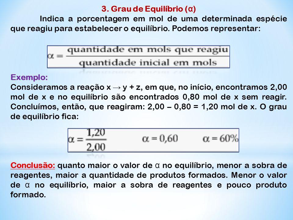 3. Grau de Equilíbrio (α) Indica a porcentagem em mol de uma determinada espécie que reagiu para estabelecer o equilíbrio. Podemos representar: