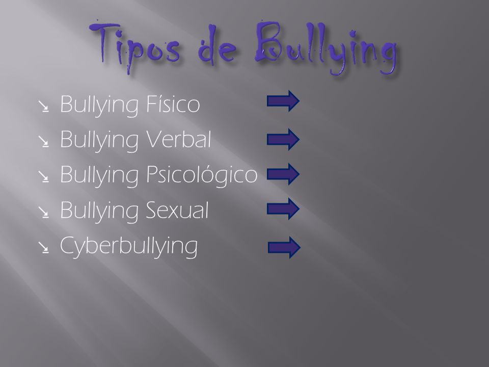 Tipos de Bullying Bullying Físico Bullying Verbal Bullying Psicológico