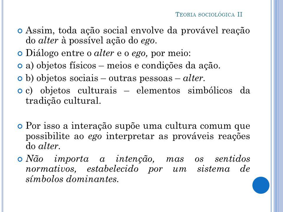 Diálogo entre o alter e o ego, por meio: