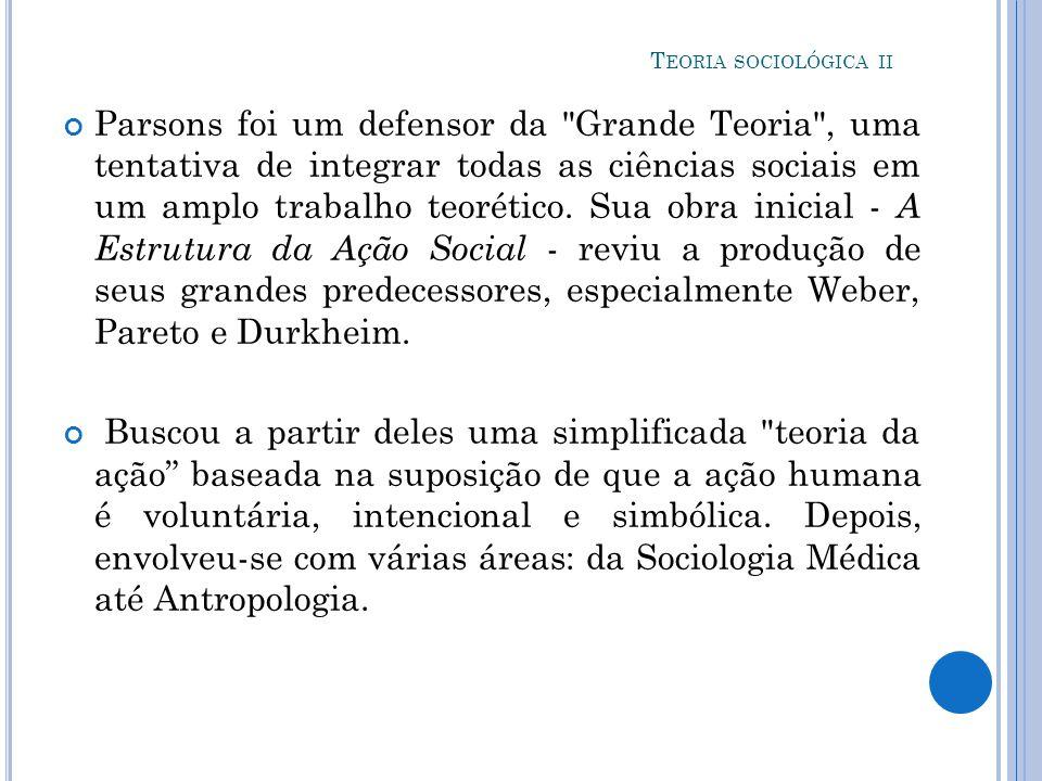 Teoria sociológica ii