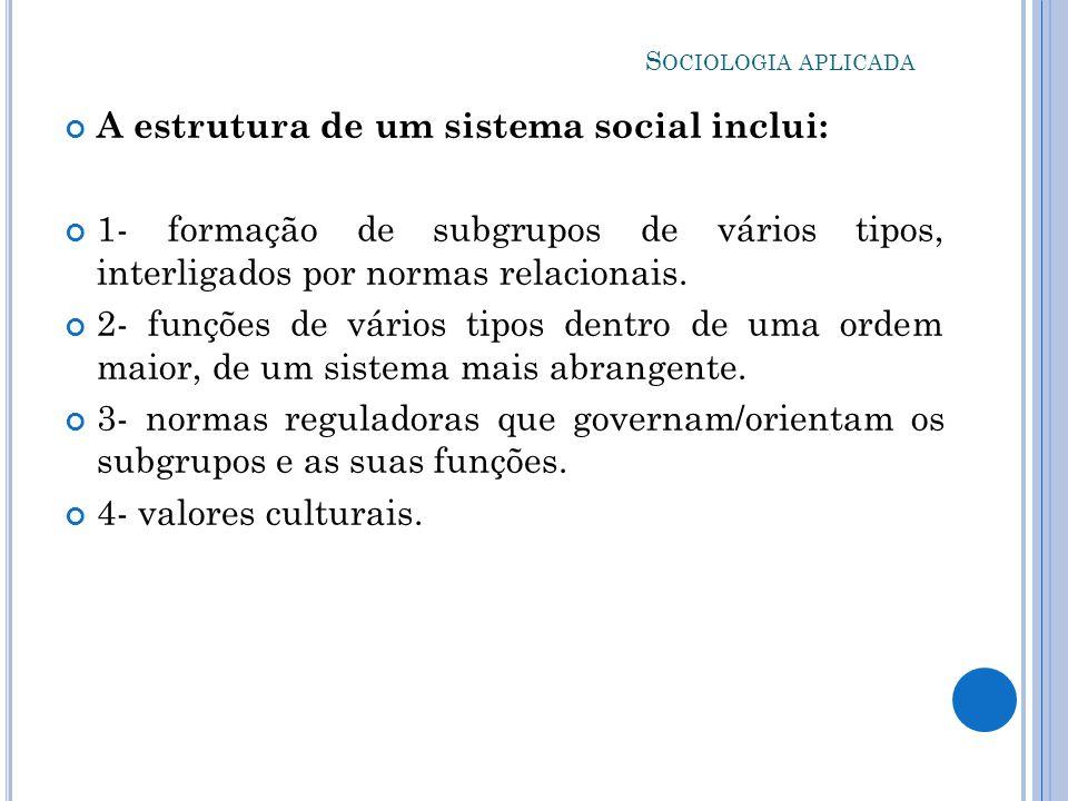 A estrutura de um sistema social inclui: