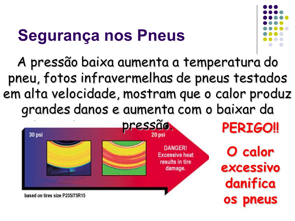O calor excessivo danifica os pneus