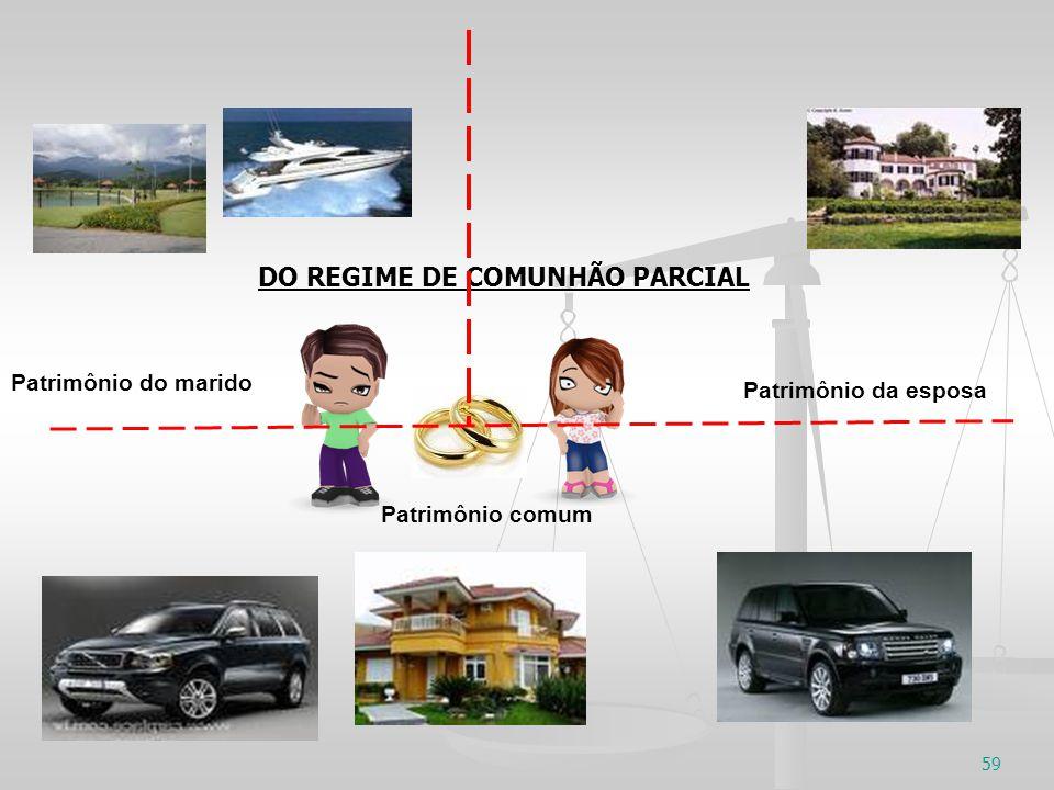 DO REGIME DE COMUNHÃO PARCIAL