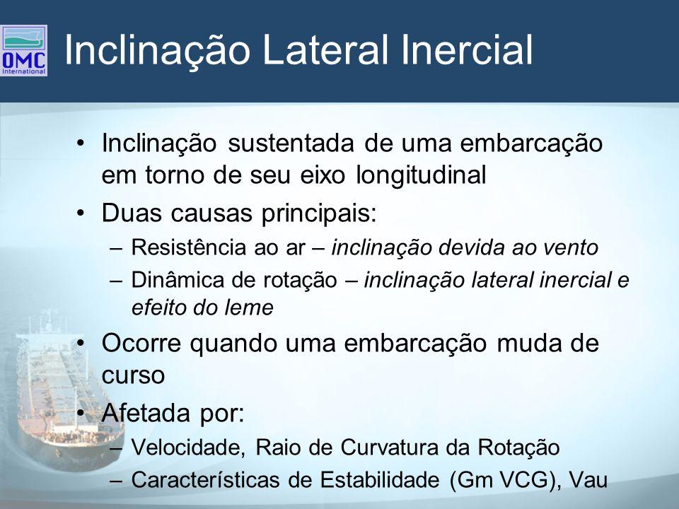 Inclinação Lateral Inercial