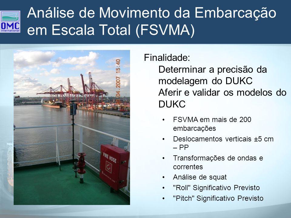 Análise de Movimento da Embarcação em Escala Total (FSVMA)