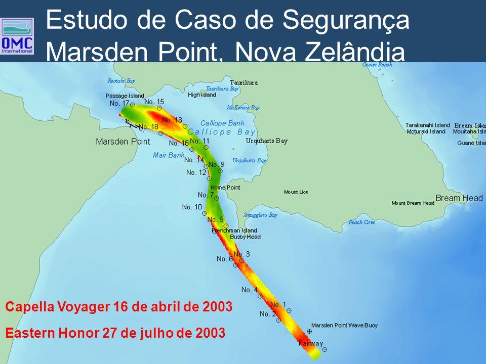 Estudo de Caso de Segurança Marsden Point, Nova Zelândia