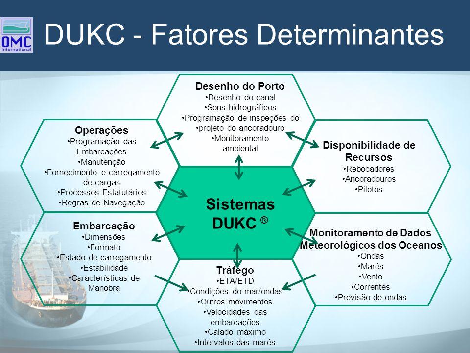 DUKC - Fatores Determinantes