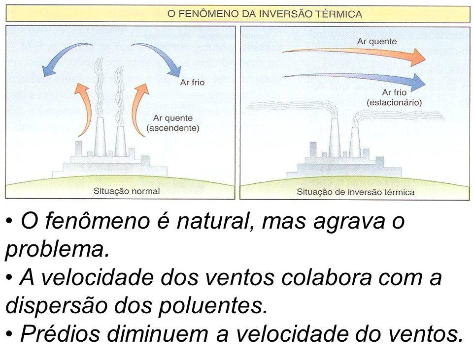 O fenômeno é natural, mas agrava o problema.