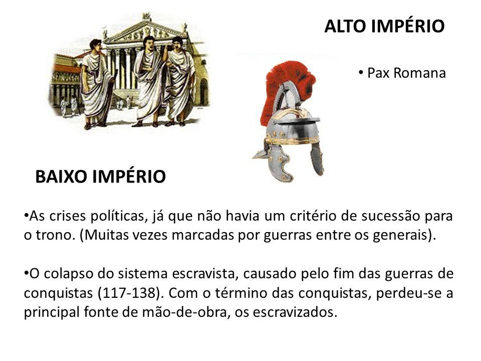 Alto Império BAIXO Império Pax Romana