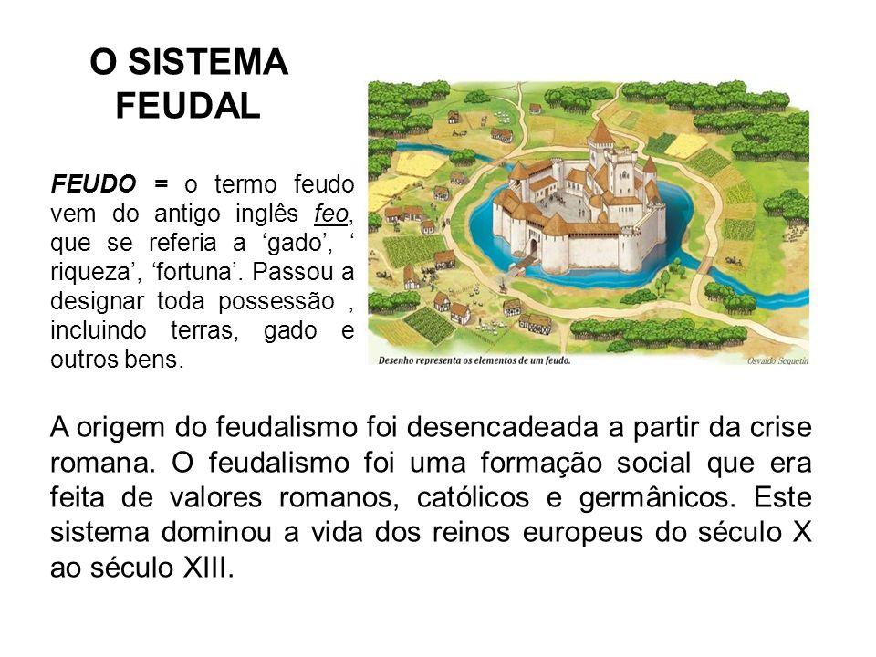 O SISTEMA FEUDAL.