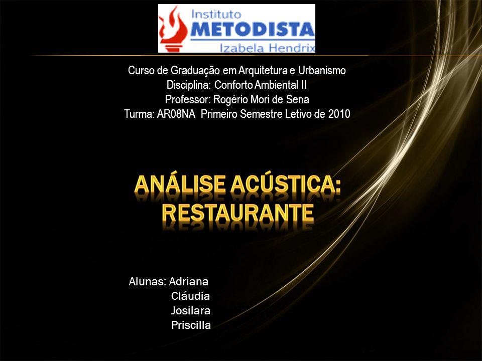 Análise Acústica: Restaurante