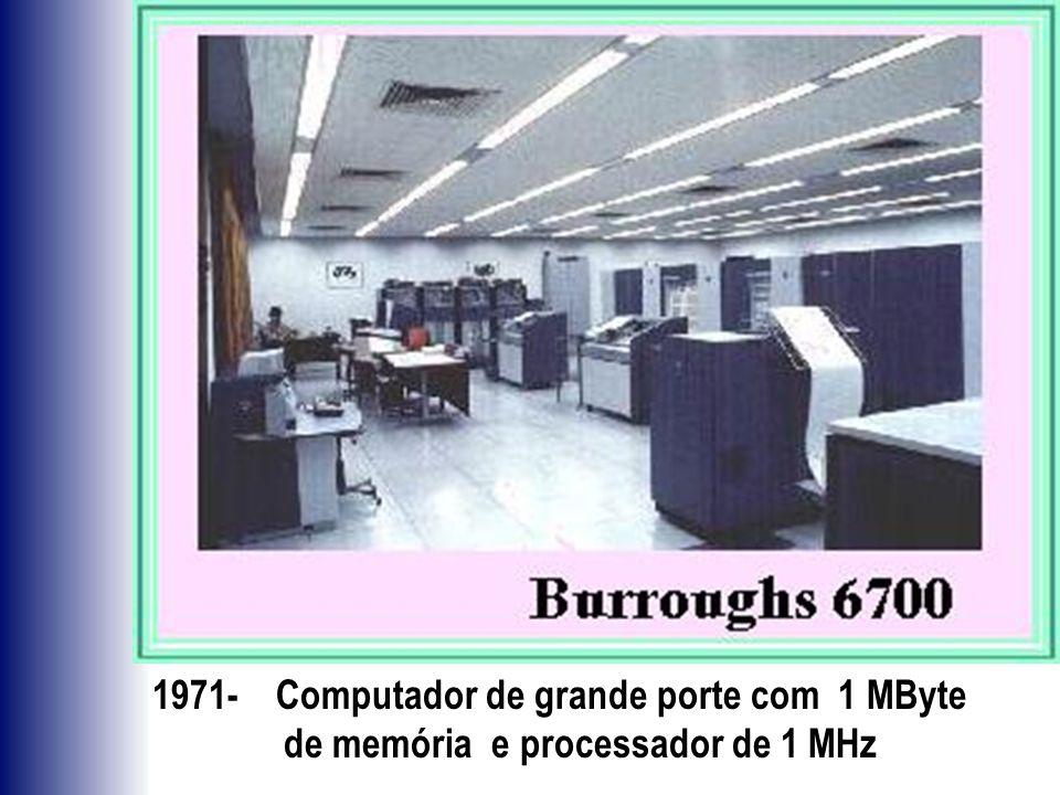 1971- Computador de grande porte com 1 MByte