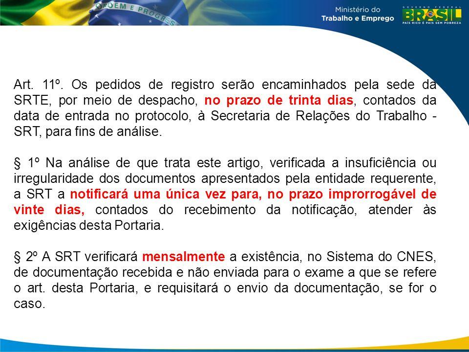 Art. 11º. Os pedidos de registro serão encaminhados pela sede da SRTE, por meio de despacho, no prazo de trinta dias, contados da data de entrada no protocolo, à Secretaria de Relações do Trabalho - SRT, para fins de análise.