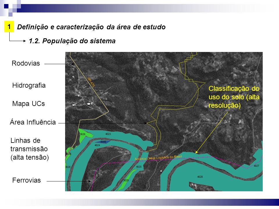 1 Definição e caracterização da área de estudo. 1.2. População do sistema. Rodovias. Hidrografia.