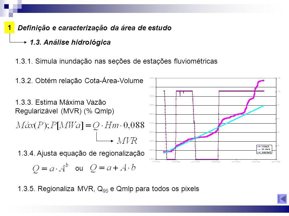 1 Definição e caracterização da área de estudo. 1.3. Análise hidrológica. 1.3.1. Simula inundação nas seções de estações fluviométricas.