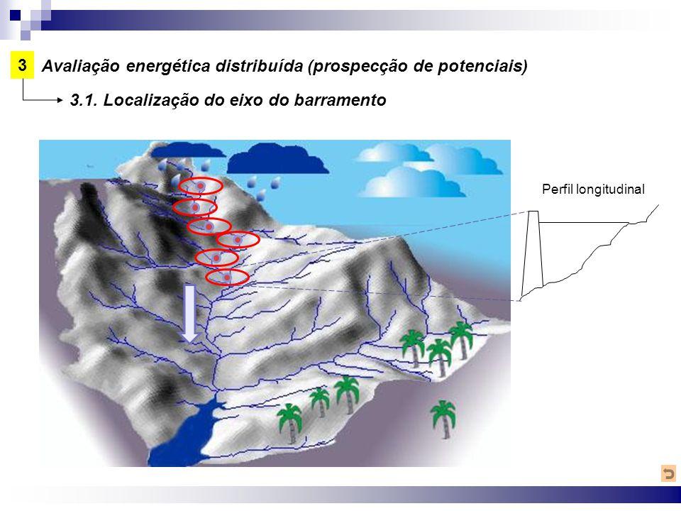 Avaliação energética distribuída (prospecção de potenciais)