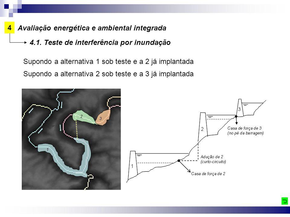 4 Avaliação energética e ambiental integrada. 4.1. Teste de interferência por inundação. Supondo a alternativa 1 sob teste e a 2 já implantada.