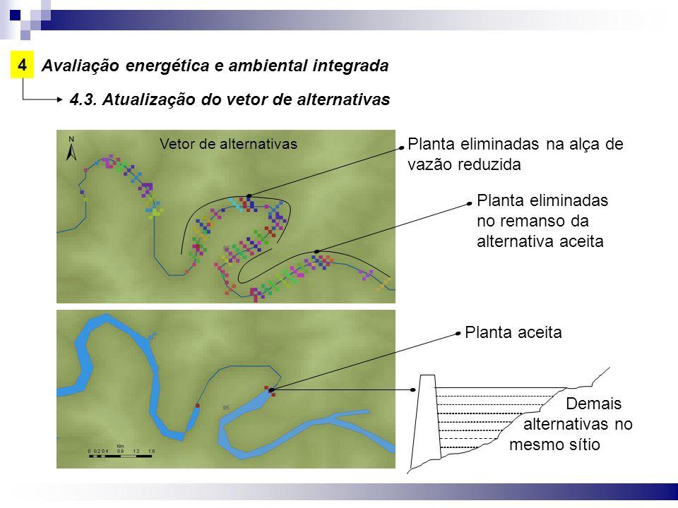Avaliação energética e ambiental integrada