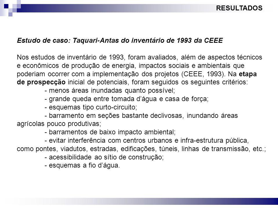 RESULTADOS Estudo de caso: Taquari-Antas do inventário de 1993 da CEEE.