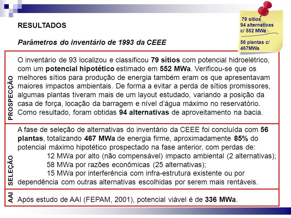 Parâmetros do inventário de 1993 da CEEE