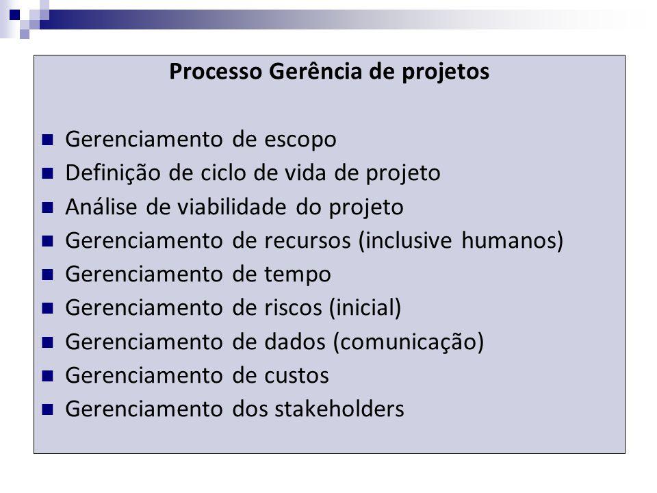 Processo Gerência de projetos