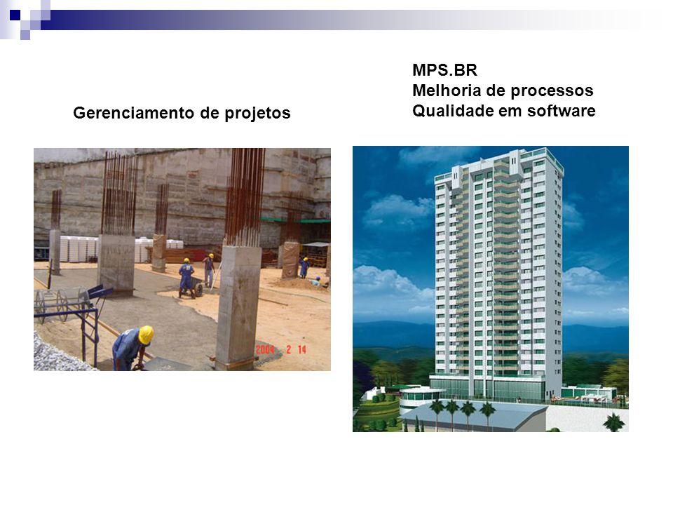 MPS.BR Melhoria de processos Qualidade em software Gerenciamento de projetos
