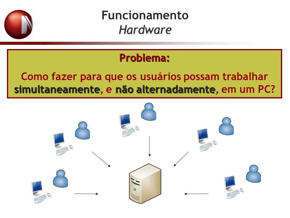 Funcionamento Hardware Problema: