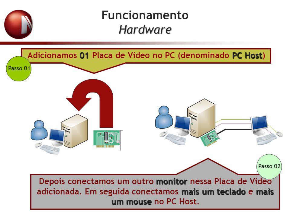 Adicionamos 01 Placa de Vídeo no PC (denominado PC Host)