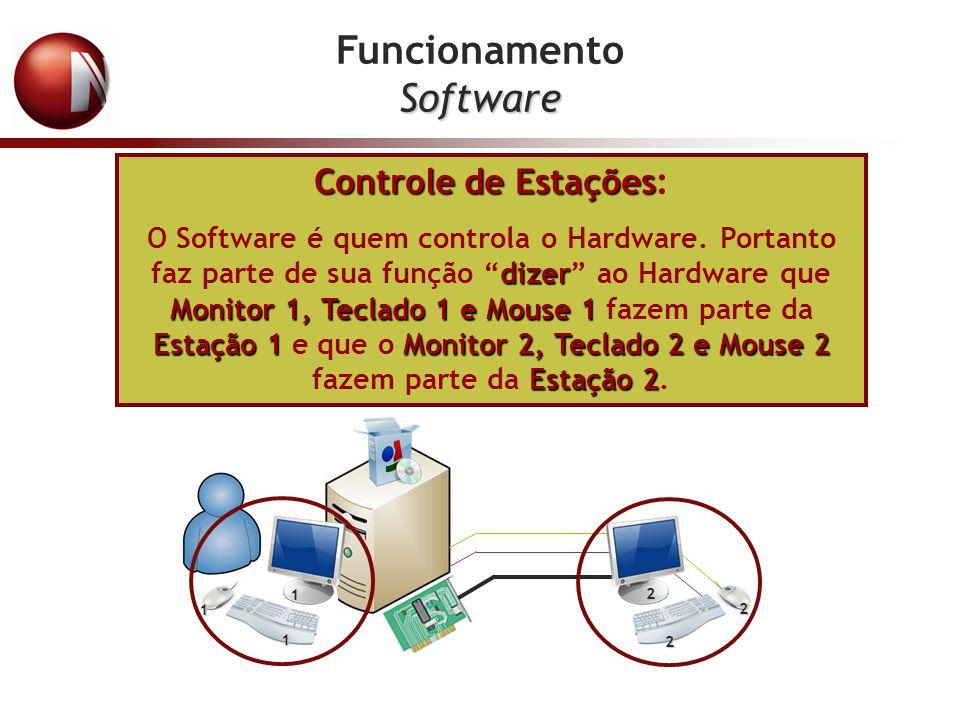 Funcionamento Software Controle de Estações: