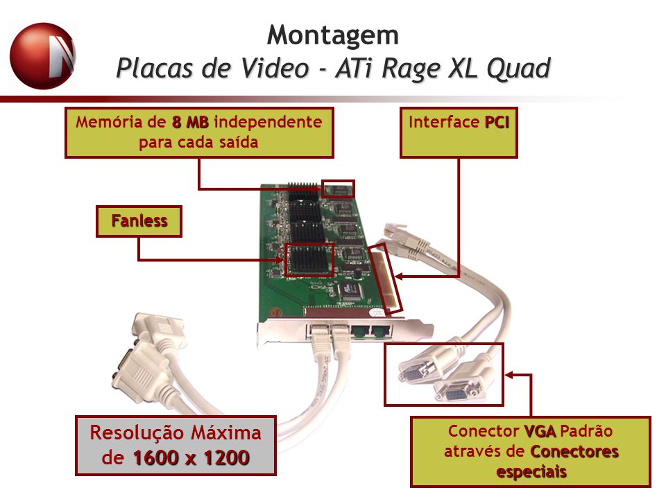 Placas de Video - ATi Rage XL Quad