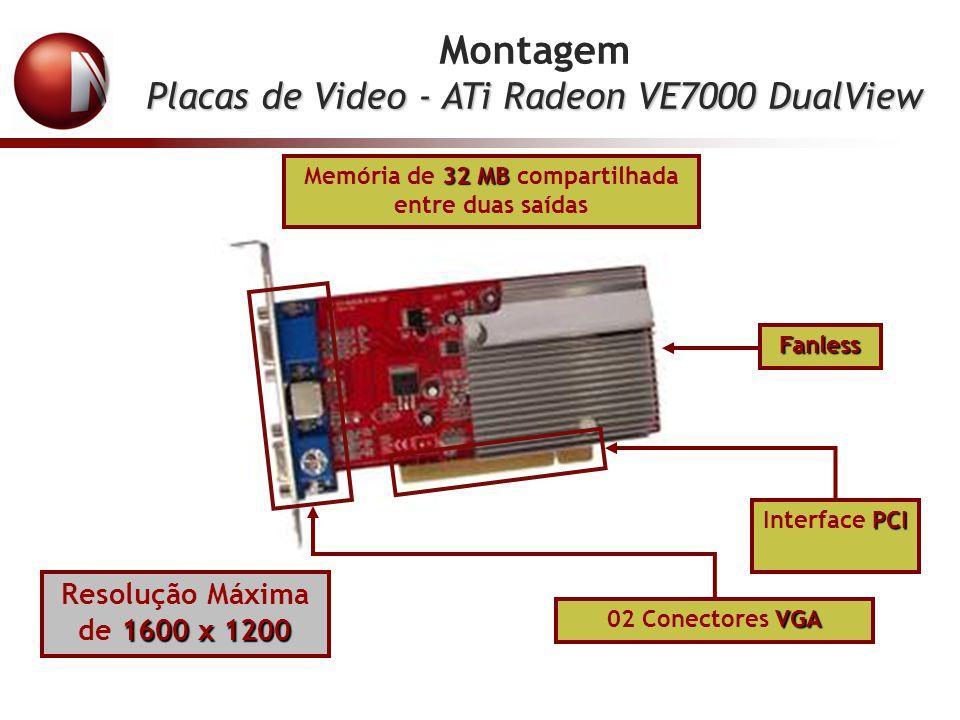 Memória de 32 MB compartilhada entre duas saídas