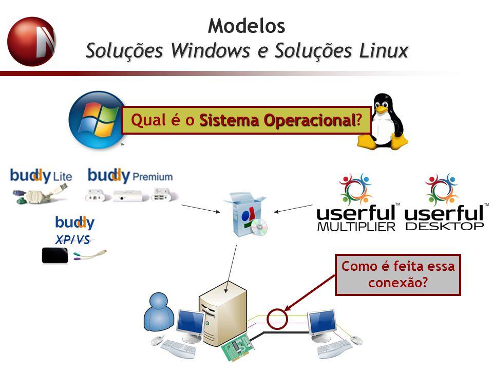 Qual é o Sistema Operacional Como é feita essa conexão