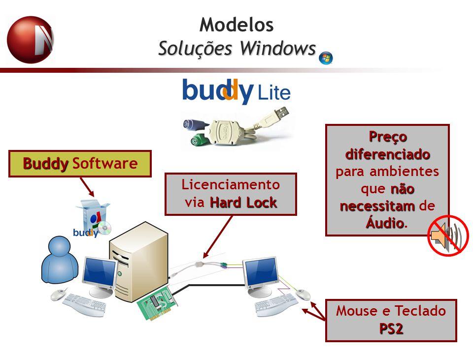Modelos Soluções Windows Buddy Software