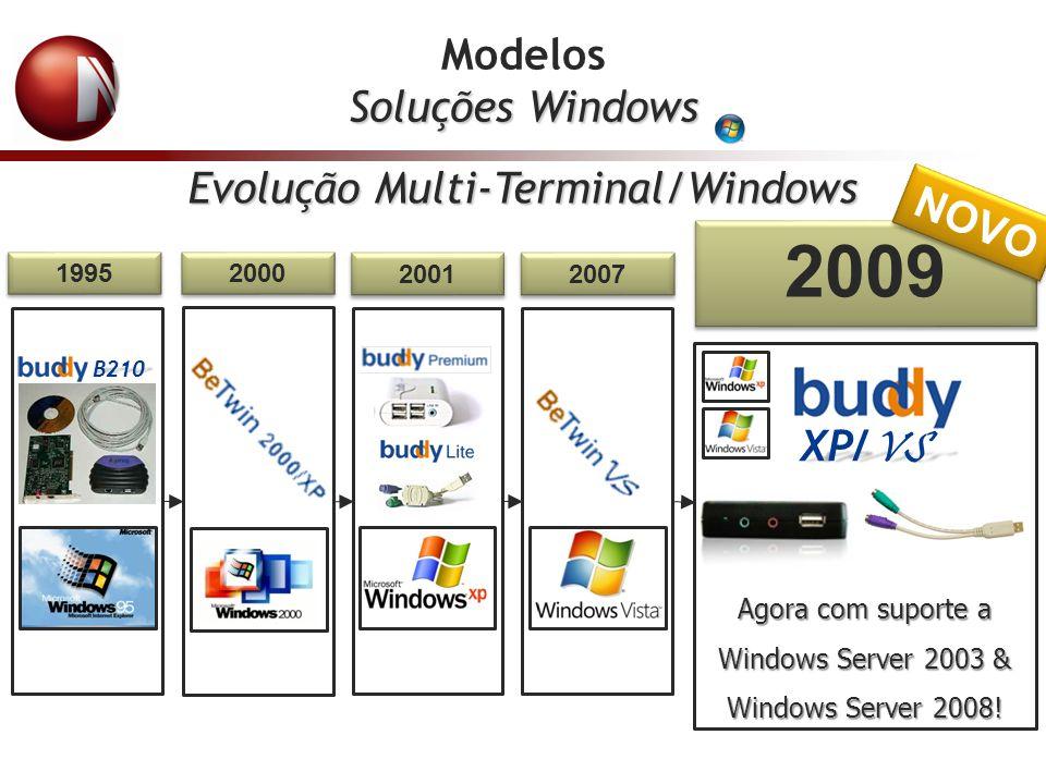 2009 Modelos Soluções Windows Evolução Multi-Terminal/Windows NOVO