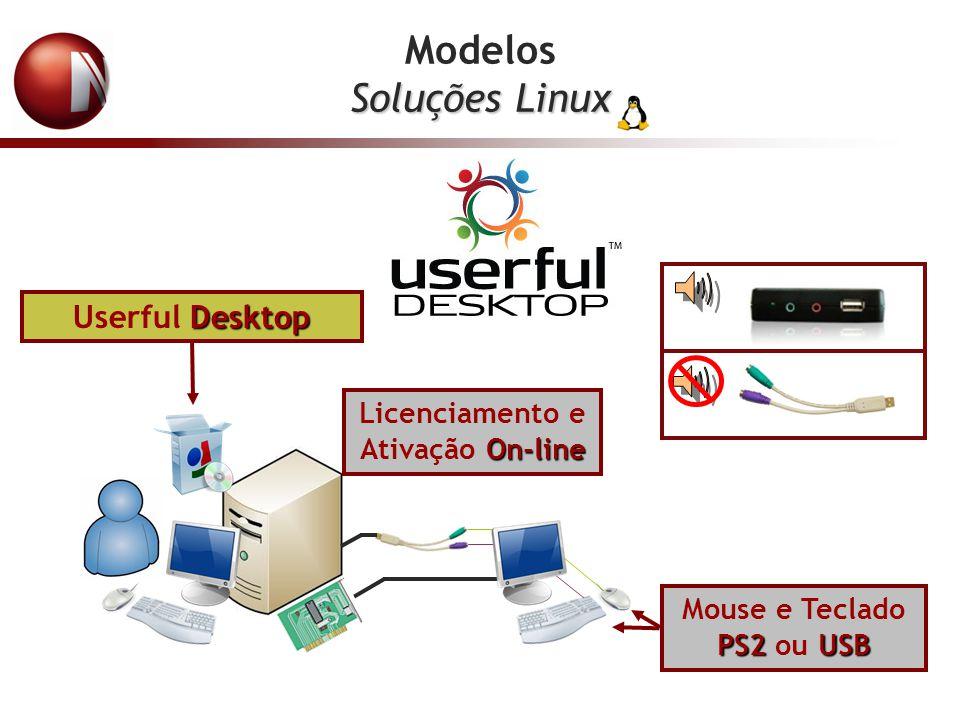 Licenciamento e Ativação On-line Mouse e Teclado PS2 ou USB